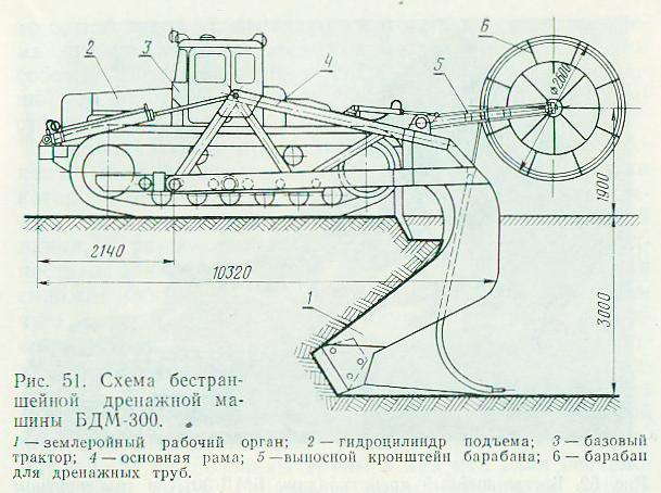 Схема БДМ-300